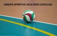 22/05/2020 - Stagione sportiva terminata causa COVID19